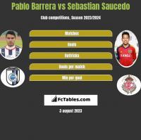 Pablo Barrera vs Sebastian Saucedo h2h player stats