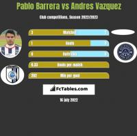 Pablo Barrera vs Andres Vazquez h2h player stats