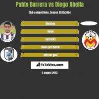 Pablo Barrera vs Diego Abella h2h player stats