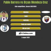 Pablo Barrera vs Bryan Mendoza Cruz h2h player stats