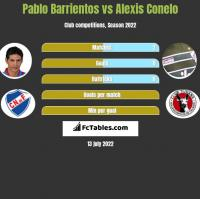 Pablo Barrientos vs Alexis Conelo h2h player stats