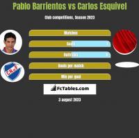 Pablo Barrientos vs Carlos Esquivel h2h player stats
