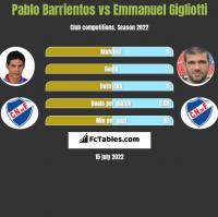 Pablo Barrientos vs Emmanuel Gigliotti h2h player stats