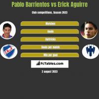 Pablo Barrientos vs Erick Aguirre h2h player stats