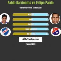 Pablo Barrientos vs Felipe Pardo h2h player stats