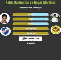 Pablo Barrientos vs Roger Martinez h2h player stats