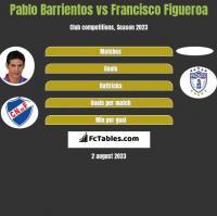 Pablo Barrientos vs Francisco Figueroa h2h player stats