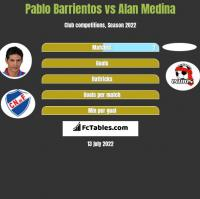 Pablo Barrientos vs Alan Medina h2h player stats