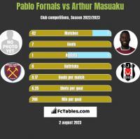 Pablo Fornals vs Arthur Masuaku h2h player stats