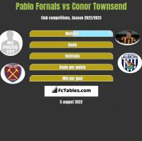 Pablo Fornals vs Conor Townsend h2h player stats
