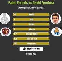 Pablo Fornals vs David Zurutuza h2h player stats