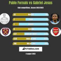 Pablo Fornals vs Gabriel Jesus h2h player stats