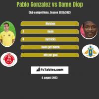 Pablo Gonzalez vs Dame Diop h2h player stats
