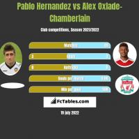 Pablo Hernandez vs Alex Oxlade-Chamberlain h2h player stats
