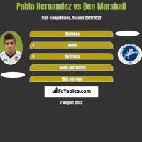 Pablo Hernandez vs Ben Marshall h2h player stats