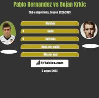 Pablo Hernandez vs Bojan Krkic h2h player stats