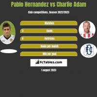 Pablo Hernandez vs Charlie Adam h2h player stats