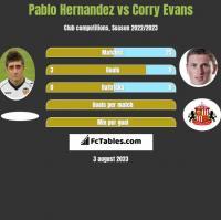 Pablo Hernandez vs Corry Evans h2h player stats