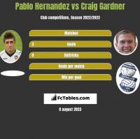 Pablo Hernandez vs Craig Gardner h2h player stats