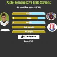 Pablo Hernandez vs Enda Stevens h2h player stats