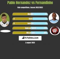 Pablo Hernandez vs Fernandinho h2h player stats