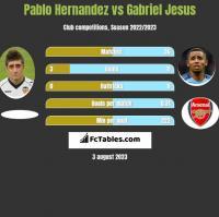 Pablo Hernandez vs Gabriel Jesus h2h player stats