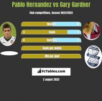 Pablo Hernandez vs Gary Gardner h2h player stats