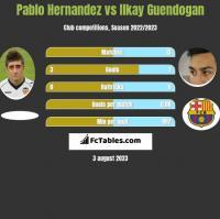 Pablo Hernandez vs Ilkay Guendogan h2h player stats