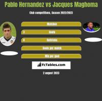 Pablo Hernandez vs Jacques Maghoma h2h player stats