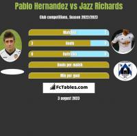 Pablo Hernandez vs Jazz Richards h2h player stats
