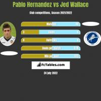 Pablo Hernandez vs Jed Wallace h2h player stats
