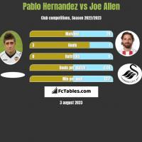 Pablo Hernandez vs Joe Allen h2h player stats