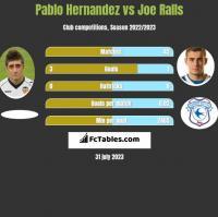 Pablo Hernandez vs Joe Ralls h2h player stats