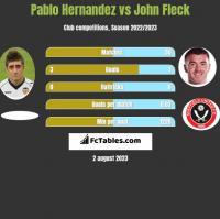 Pablo Hernandez vs John Fleck h2h player stats