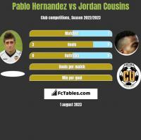 Pablo Hernandez vs Jordan Cousins h2h player stats