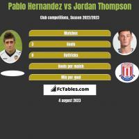 Pablo Hernandez vs Jordan Thompson h2h player stats