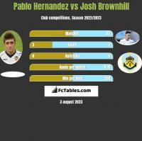 Pablo Hernandez vs Josh Brownhill h2h player stats