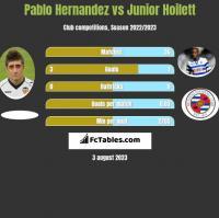 Pablo Hernandez vs Junior Hoilett h2h player stats
