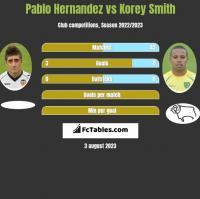 Pablo Hernandez vs Korey Smith h2h player stats