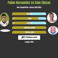 Pablo Hernandez vs Sam Clucas h2h player stats