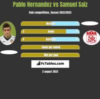 Pablo Hernandez vs Samuel Saiz h2h player stats