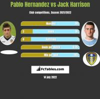 Pablo Hernandez vs Jack Harrison h2h player stats