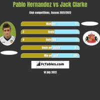 Pablo Hernandez vs Jack Clarke h2h player stats