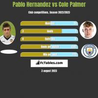 Pablo Hernandez vs Cole Palmer h2h player stats