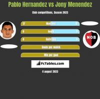 Pablo Hernandez vs Jony Menendez h2h player stats