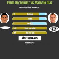 Pablo Hernandez vs Marcelo Diaz h2h player stats