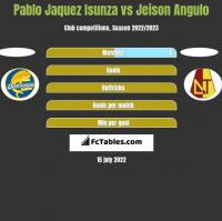 Pablo Jaquez Isunza vs Jeison Angulo h2h player stats