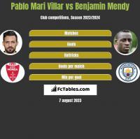 Pablo Mari Villar vs Benjamin Mendy h2h player stats