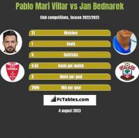 Pablo Mari Villar vs Jan Bednarek h2h player stats