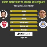 Pablo Mari Villar vs Jannik Vestergaard h2h player stats